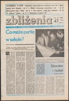 Zbliżenia : tygodnik społeczno-polityczny, 1983, nr 47