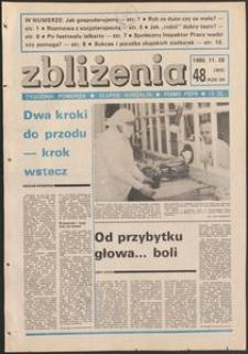 Zbliżenia : tygodnik społeczno-polityczny, 1985, nr 48