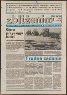 Zbliżenia : tygodnik społeczno-polityczny, 1987, nr 14