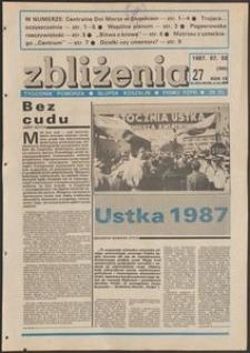 Zbliżenia : tygodnik społeczno-polityczny, 1987, nr 27