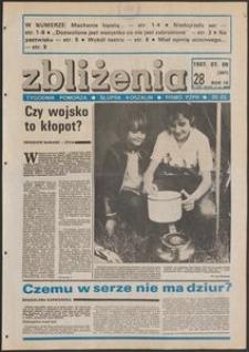 Zbliżenia : tygodnik społeczno-polityczny, 1987, nr 28