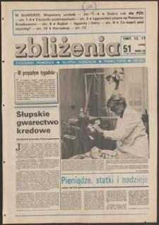 Zbliżenia : tygodnik społeczno-polityczny, 1987, nr 51