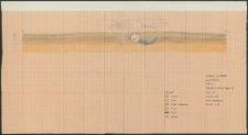 Grzybnica - przekrój pionowy Kręgu IV. Stan. 1