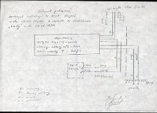 Schemat połączeń badanych instalacji w KO Słupsk