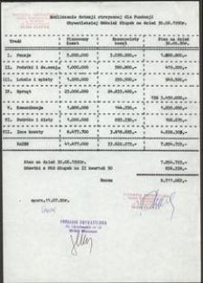 Rozliczenie dotacji otrzymanej dla Fundacji Obywatelskiej Oddział Słupsk na dzień 30.06.1990 r.
