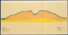 Jabłończ Wielki, stanowisko 1. Kurhan 6. Profil wschodni