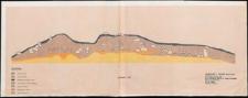 Jabłończ Wielki, stanowisko 1. Kurhan 3, 4. Profil wschodni