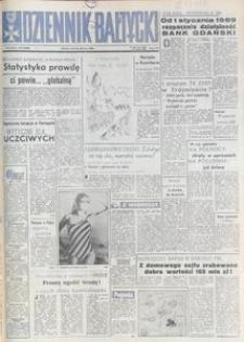 Dziennik Bałtycki, 1988, nr 173