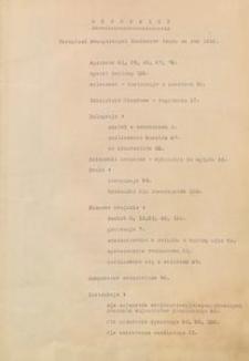 Zarządzenia wewnętrzne Komisarza Rządu za rok 1936