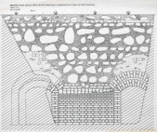 Człuchów - Zamek. Wykop II. Profil sklepień piwnicznych i wschodniej ściany zamku od strony dziedzińca