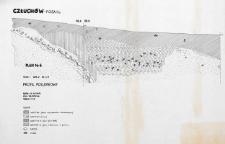 Człuchów - Fosa IIa. Profil południowy