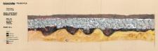 Człuchów - Przedzamcze. Stanowisko 1. Profil konstrukcji kamienno-ceglanej