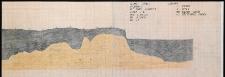 Słupsk - Grodzisko. Profil południowy. Stanowisko 1, wyk. II