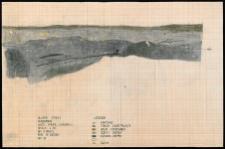 Słupsk - Grodzisko. Profil wschodni. Stanowisko 1, wyk. II