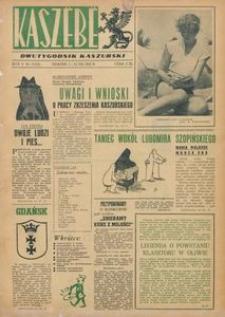 Kaszëbë, 1958, nr 15