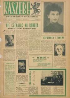 Kaszëbë, 1958, nr 21