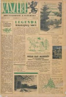 Kaszëbë, 1958, nr 24