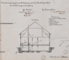 Hausakten Mönchstrasse 6