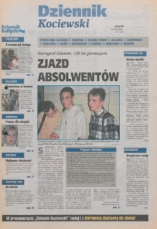 Dziennik Kociewski, 2000, nr 36
