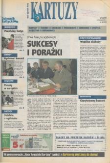 NTN Kartuzy, 2000, nr 45