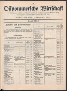 Ostpommersche Wirtschaft, Juni 1935, [Nummer 3]